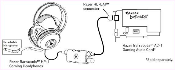test du casque razer barracuda hp 1 version imprimable test hardware pc. Black Bedroom Furniture Sets. Home Design Ideas